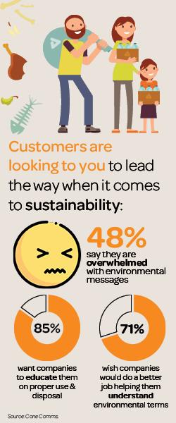消費者はサステナビリティに関して企業にリーダーシップをとってほしいと思っている